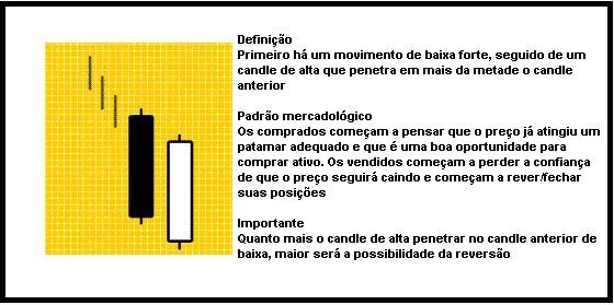 candlestick piercing line